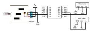 Sensor Api UV-Tron